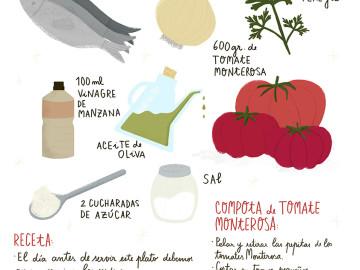 Sardinas marinadas sobre compota de tomate Monterosa